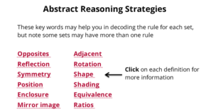 UCAT AR Strategies